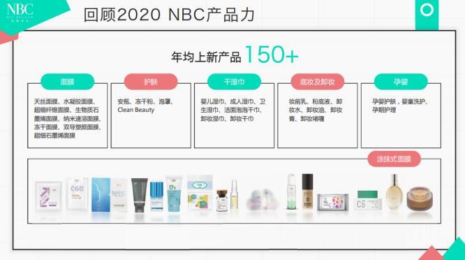 《诺斯贝尔助力美妆品牌从0-3亿的经验》
