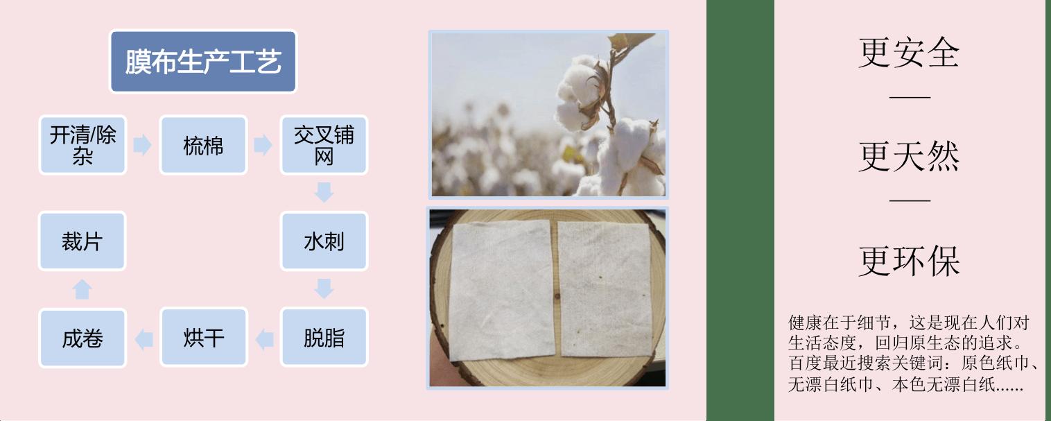 原色纯棉布膜布生产工艺